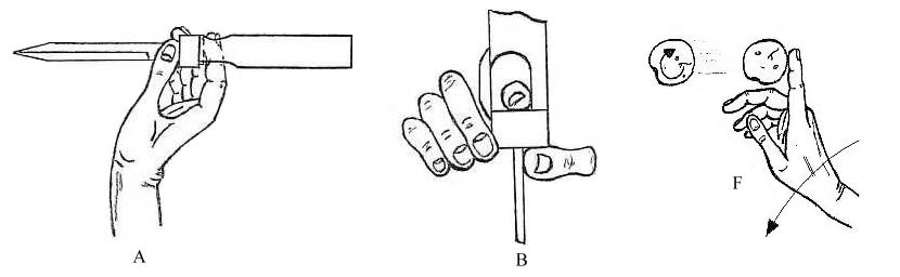 How to grip the Flying Knife for throwing: pictures A, B and F.