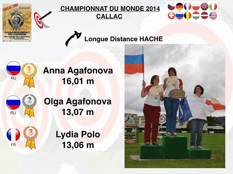 Podium axe long distance female