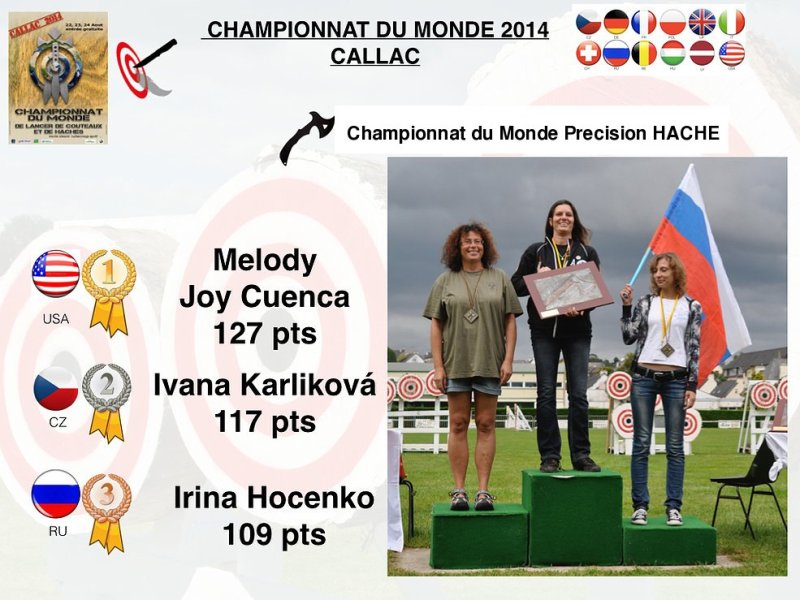 Podium world championship precision axe throwing female