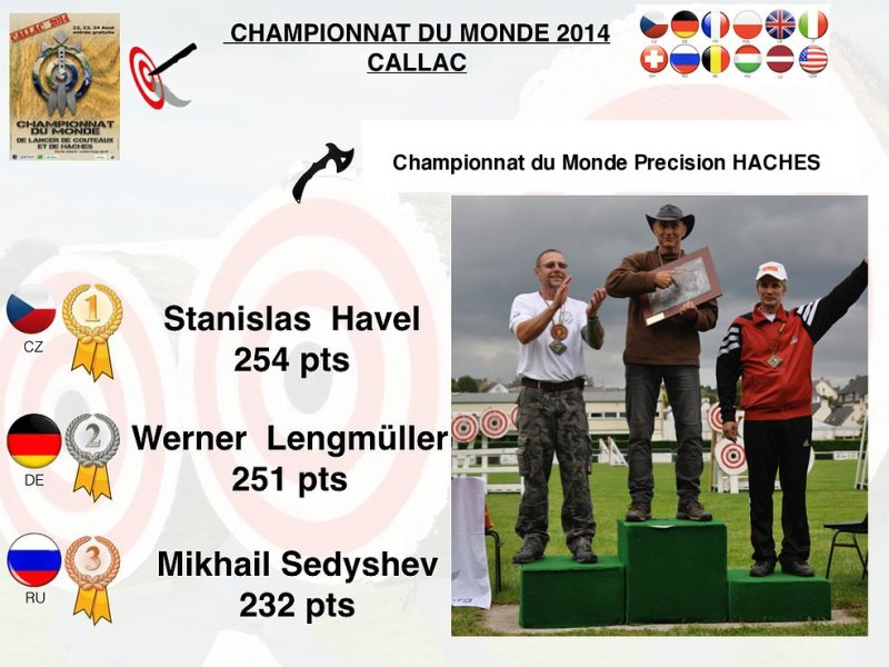 Podium world championship precision axe throwing male