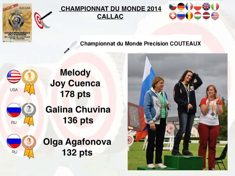 Podium world championship precision knife throwing female