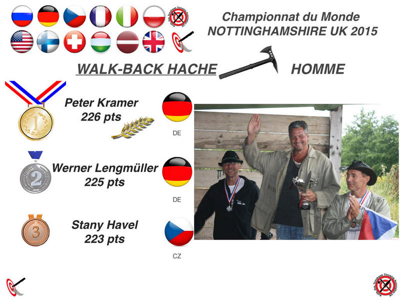 Podium World Championship precision axe throwing male: Werner Lengmüller, Peter Kramer, Stany Havel