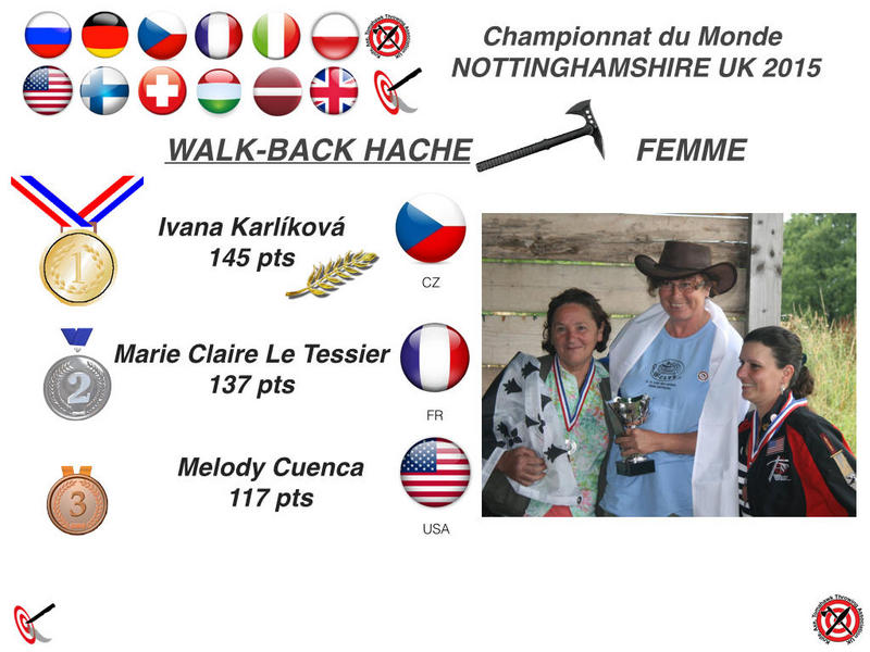 Podium World Championship precision axe throwing female: Marie Claire Le Tessier, Ivana Karlíková, Melody Cuenca