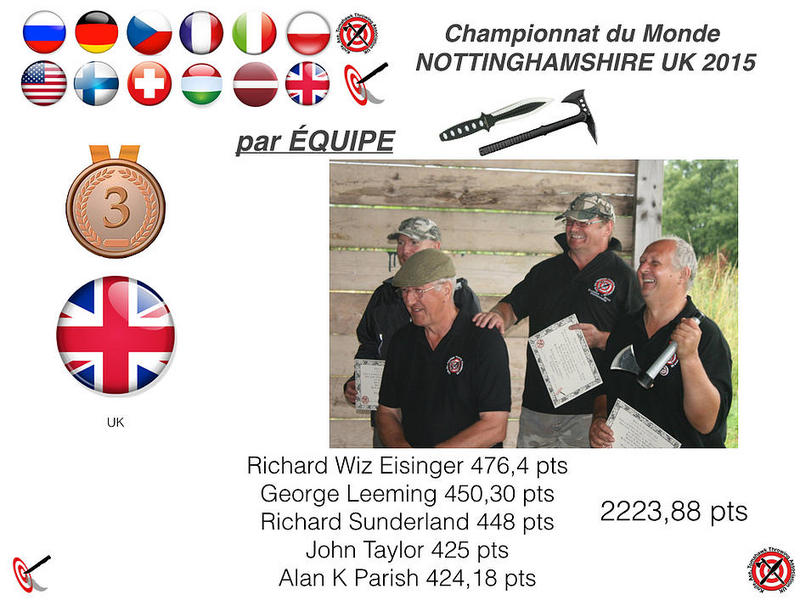 Podium Ranking of Nations (knives and axes combined); Second rank: England; Team: Richard Sunderland, John Taylor, George Leeming, Richard Eisinger